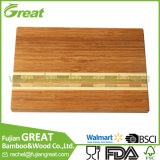 John Boos Cutting Boards