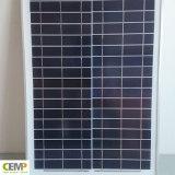 Comitato solare promozionale 3W, 5W, 10W, bisogni adatti di Polycrystralline della famiglia di 20W 30 50W 80W