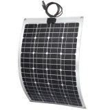 Comitato solare semi flessibile su ordine 60W di tecnologia di ETFE mono