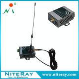 GPRS USB Modem RS232 GPRS Modem HSDPA Modem Driver 3G HSDPA/HSUPA USB Modem