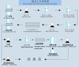 Macchina del ciclo dell'acqua dei polimeri di trattamento delle acque