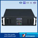 ND Serie 220VDC inversor con Certificado CE (1K ~ 20K)
