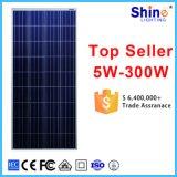поликристаллическая панель солнечных батарей 150W с TUV & сертификатом Ce