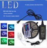 Striscia del LED dietro il cambiamento di colore della TV