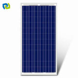 Панель PV генератора электрической системы высокой эффективности солнечная
