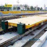ورشة سكك الحديد نقل مصنع مادة [هندل قويبمنت]