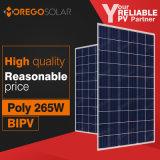 Morego una trasmissione chiara solare del modulo 265W 10% del comitato del grado BIPV