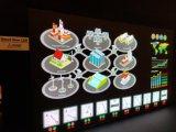 P7.62 Indoor plein écran LED de couleur (244*244mm)