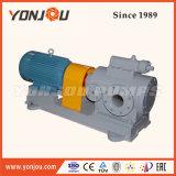 3 나선식 펌프, 가연 광물 펌프를 열 보존하는 구체적인 나선식 펌프
