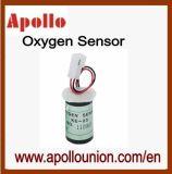酸素センサーO2のガスセンサーKe25の電圧出力