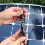 Energia solare semi flessibile di successo del comitato solare del fante di marina 100W 18V 36V