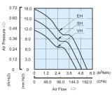 rolamentos de esferas de 370g/120X120X38mm, ventilador axial do impulso DC12038 da pressão