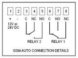 원격 제어 GSM (GSM-AUTO)