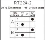 Momentaner Drehschalter mit 3 Positionen (RT224-2)