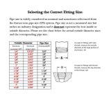 """Ajustage de précision de pipe de collet de soudure de l'acier inoxydable 316/316L, bride, programme 40, classe 150, 1 """" taille de pipe"""