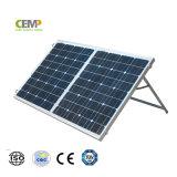 Modulo solare monocristallino 5W, 10W 20W 40W 80W di PV misura bene per l'applicazione della famiglia