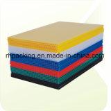 Доска PP Corflute/Recyclable прозрачный Corrugated пластичный толь покрывают 1.5mm 2.5mm 4mm