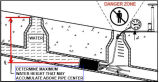 Enchufes inflables de la prueba del tubo con puente