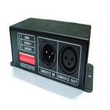 RGB HOOFDControlemechanisme (qc-CT4)