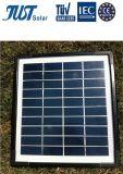 2017 портативных панелей 5W солнечнаяа энергия для поручая черни