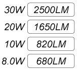 L'ÉPI de LED allument vers le bas l'ÉPI Pf>0.9 AC100~240V de 30W 2500lm