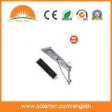 (HM-18100P) luz de calle solar toda junta 12V60W con los mono paneles 100W