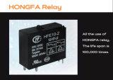 La refrigeración de la cámara fría parte el termóstato Stc-8080A+