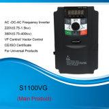 Controlemechanisme van de Snelheid van de Motor VFD VSD van Ce ISO het Gediplomeerde voor Pompen