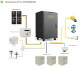 1kw-5kw de energía renovable Solar Panel Inicio Sistema de alimentación/