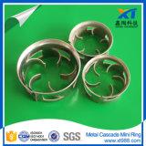 Metal Cascade -Mini Ring