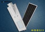 Indicatore luminoso di via solare tutto compreso astuto di telecomando con il comitato di Solarworld