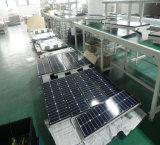 Все в одном светильнике 30W СИД солнечном напольном от фабрики Китая