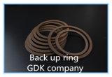 Bronzering-Rod-Dichtungs-Stützring/kupferner Puder-Ring