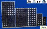 Modulo solare monocristallino Manufactured 5W, 10W 20W 40W 80W di Cemp della fabbrica