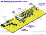 Dell'impianto di gomma di plastica di pirolisi del pneumatico residuo di Semi-Continious (XY-9)
