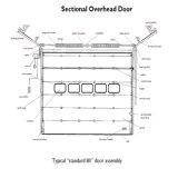 Дверь гаража Industril Matel автоматическая сползая (HF-J324)