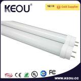 Indicatore luminoso 9With13With18With25W del tubo del certificato T8 LED di Ce/RoHS