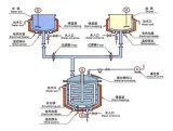 Lotion-Emulsionsmittel