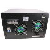 Reiner Sinus-Wellen-Inverter 220 Gleichstrom dem Inverter zur Energien-220AC