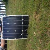 Painel solar flexível Monocrystalline da célula solar 12V 40W