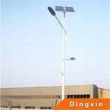 중국에서 태양 LED 가로등을 가져와 공급자