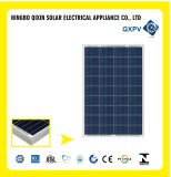 painel solar poli TUV de 18V 100W, IEC, Ce, Idcol