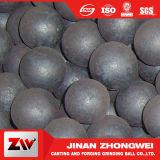 Las bolas de laminación en calientede la estación de Energía y Minería Cemento