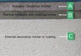 Gipsita metílica Hydroxypropyl Mhpc usado emplastro da construção da celulose de HPMC/Modified