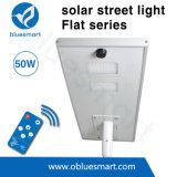 Réverbère solaire d'IP65 50W pour l'Afrique