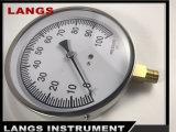 calibrador de agua del calibrador de presión de la caja de acero inoxidable del proyecto 074 de 115m m
