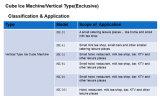 De nieuwe Verticale Goedgekeurde Machine van het Ijs van de Kubus met ETL