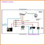 scheda DVR mobile di deviazione standard di 3G/4G/GPS/WiFi 4CH per sistema del CCTV del veicolo/bus/automobile/camion