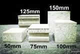 Placa Sandwich --EPS el peso de la luz de fibra de cemento el panel de pared