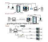 データ(5000A)を転送するUSBとの指紋のアクセス制御